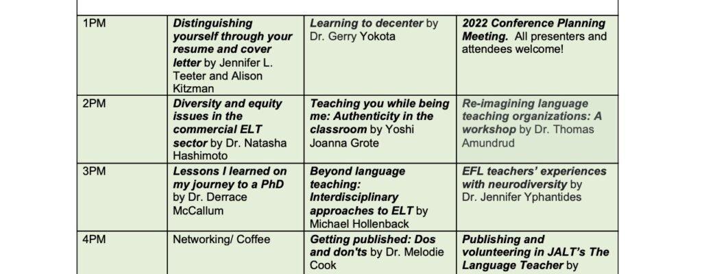 Equity ELT Japan 2021 Forum: Schedule, Speakers, Abstracts